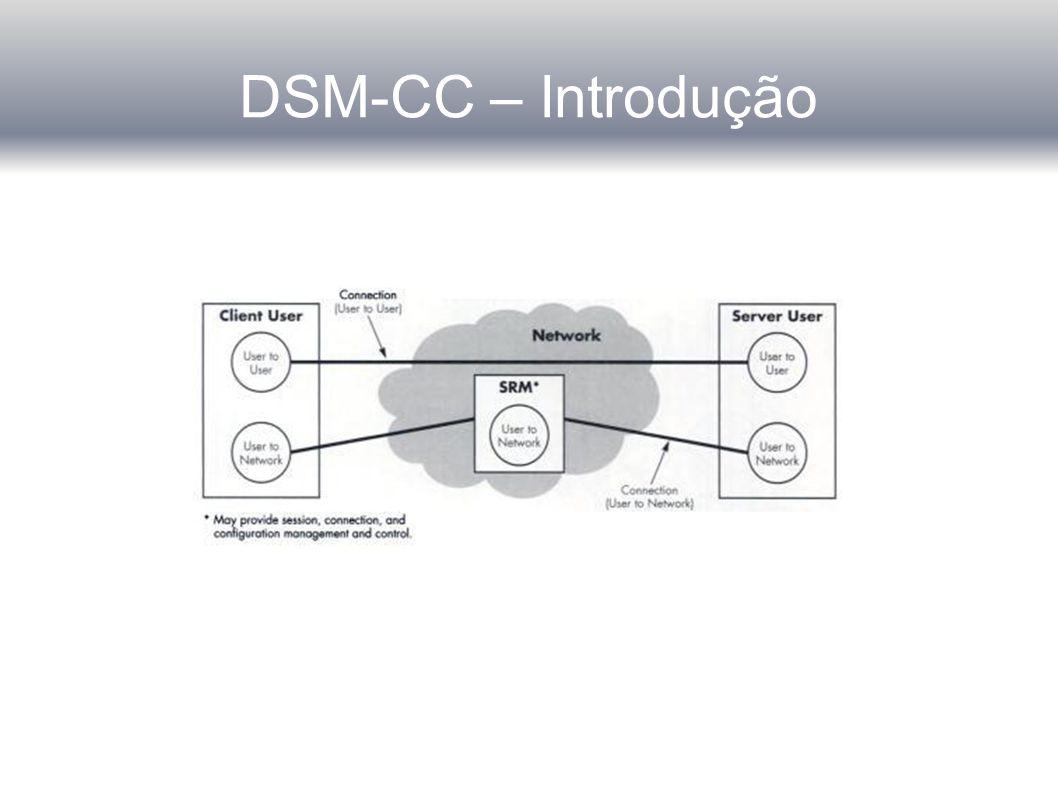 DSM-CC e DAVIC DAVIC(Digital Audio-Visual Council) é um conselho que envolve mais de 200 empresas de 20 países que tem atuado visando regulamentar o desenvolvimento de hipermídias.