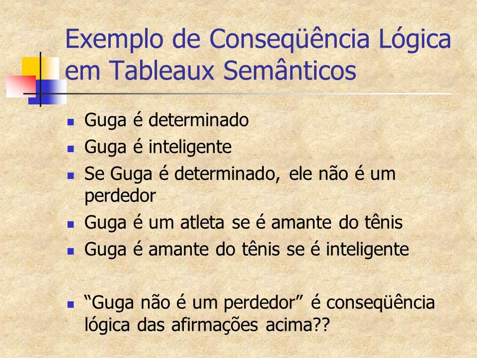 Exemplo de Conseqüência Lógica em Tableaux Semânticos Guga é determinado Guga é inteligente Se Guga é determinado, ele não é um perdedor Guga é um atl