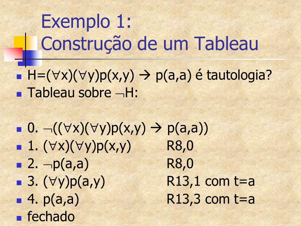 Exemplo 1: Construção de um Tableau H=(  x)(  y)p(x,y)  p(a,a) é tautologia? Tableau sobre  H: 0.  ((  x)(  y)p(x,y)  p(a,a)) 1. (  x)(  y)p