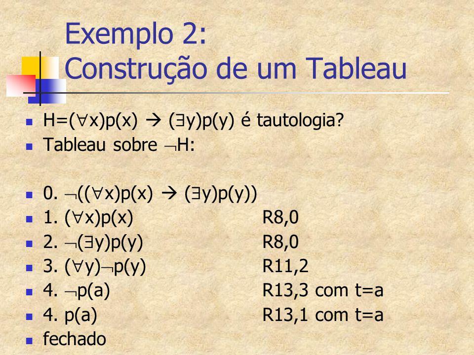 Exemplo 2: Construção de um Tableau H=(  x)p(x)  (  y)p(y) é tautologia? Tableau sobre  H: 0.  ((  x)p(x)  (  y)p(y)) 1. (  x)p(x) R8,0 2. 