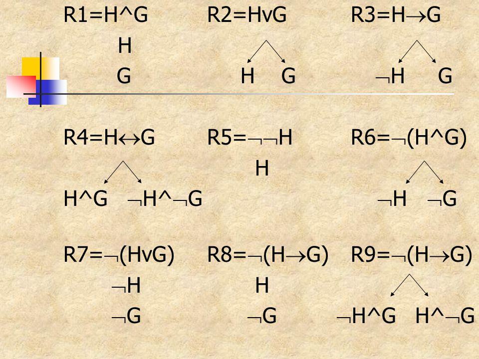 R1=H^G R2=HvGR3=H  G H G H G  H G R4=H  GR5=  H R6=  (H^G) H H^G  H^  G  H  G R7=  (HvG) R8=  (H  G)R9=  (H  G)  HH  G  G  H^G H^ 