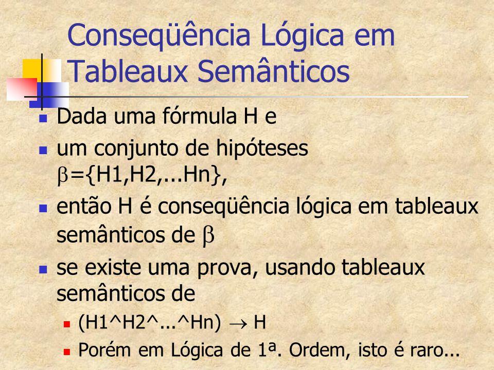 Conseqüência Lógica em Tableaux Semânticos Dada uma fórmula H e um conjunto de hipóteses  ={H1,H2,...Hn}, então H é conseqüência lógica em tableaux s