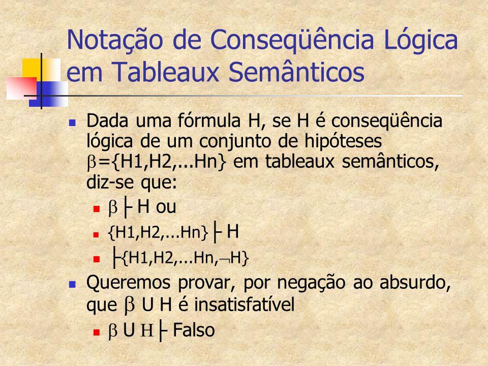Notação de Conseqüência Lógica em Tableaux Semânticos Dada uma fórmula H, se H é conseqüência lógica de um conjunto de hipóteses  ={H1,H2,...Hn} em t