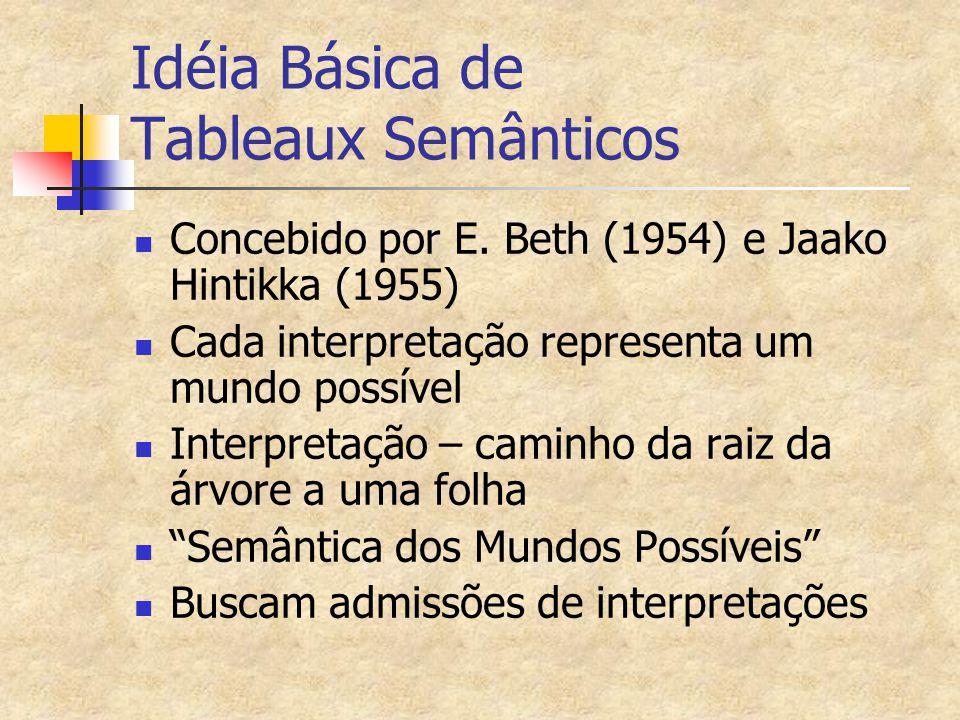 Idéia Básica de Tableaux Semânticos Concebido por E. Beth (1954) e Jaako Hintikka (1955) Cada interpretação representa um mundo possível Interpretação