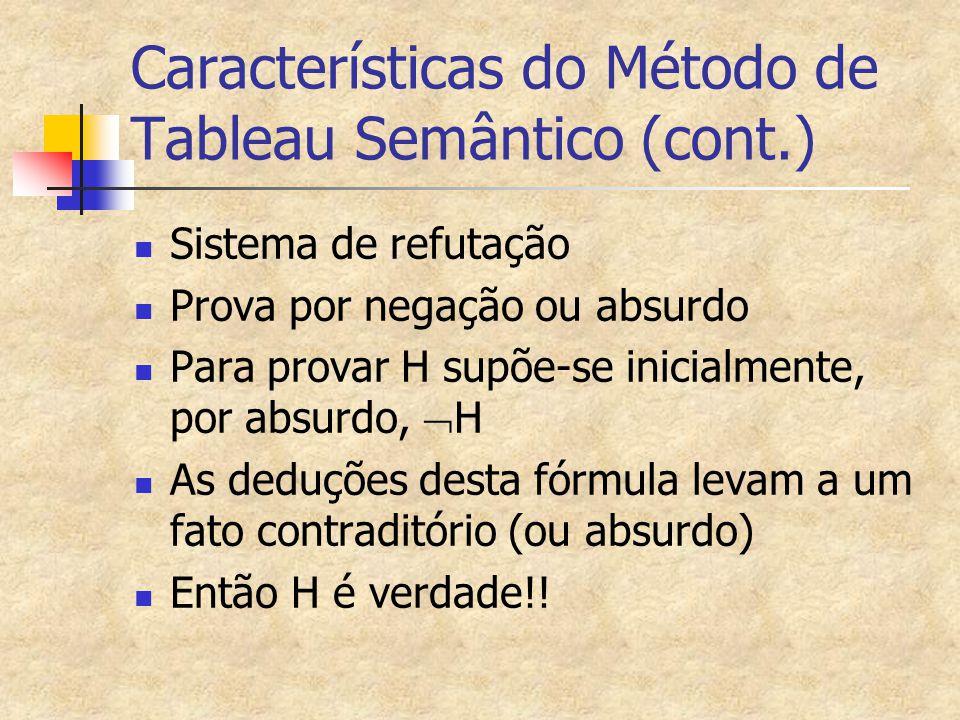 Características do Método de Tableau Semântico (cont.) Sistema de refutação Prova por negação ou absurdo Para provar H supõe-se inicialmente, por absu