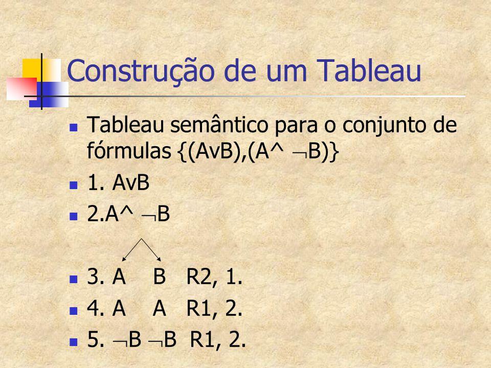 Construção de um Tableau Tableau semântico para o conjunto de fórmulas {(AvB),(A^  B)} 1. AvB 2.A^  B 3. A B R2, 1. 4. A A R1, 2. 5.  B  B R1, 2.