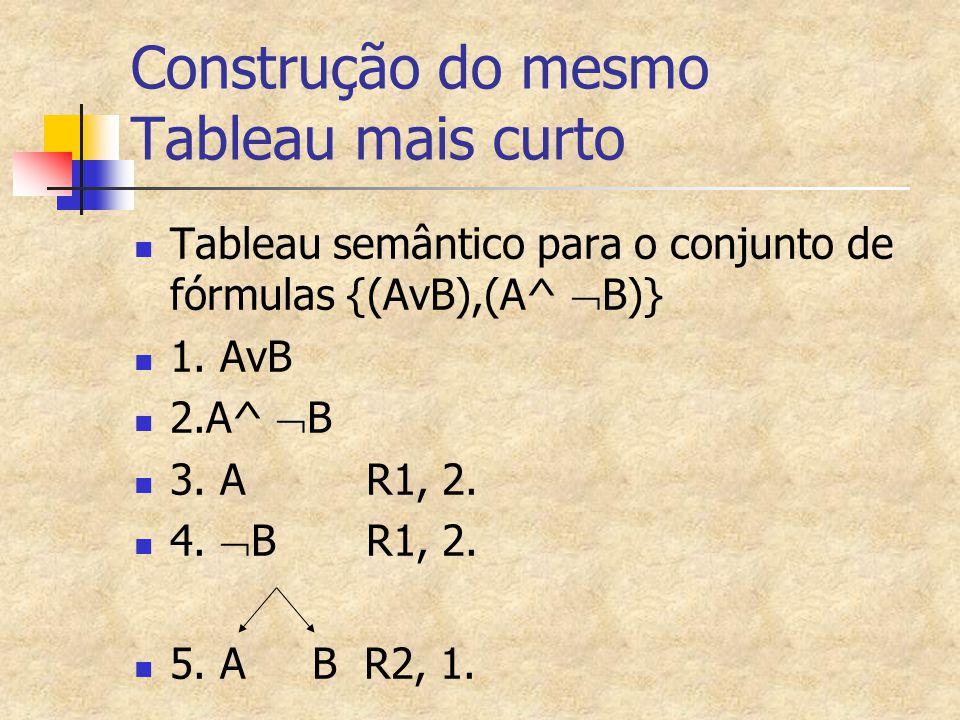 Construção do mesmo Tableau mais curto Tableau semântico para o conjunto de fórmulas {(AvB),(A^  B)} 1. AvB 2.A^  B 3. A R1, 2. 4.  B R1, 2. 5. A B