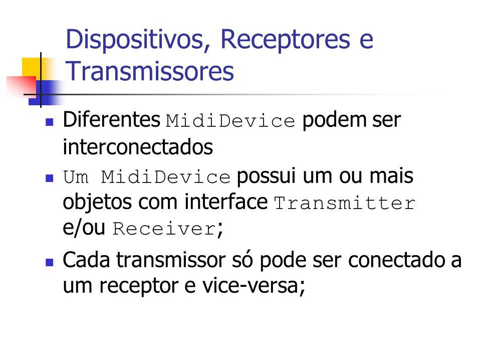 Dispositivos, Receptores e Transmissores Diferentes MidiDevice podem ser interconectados Um MidiDevice possui um ou mais objetos com interface Transmi