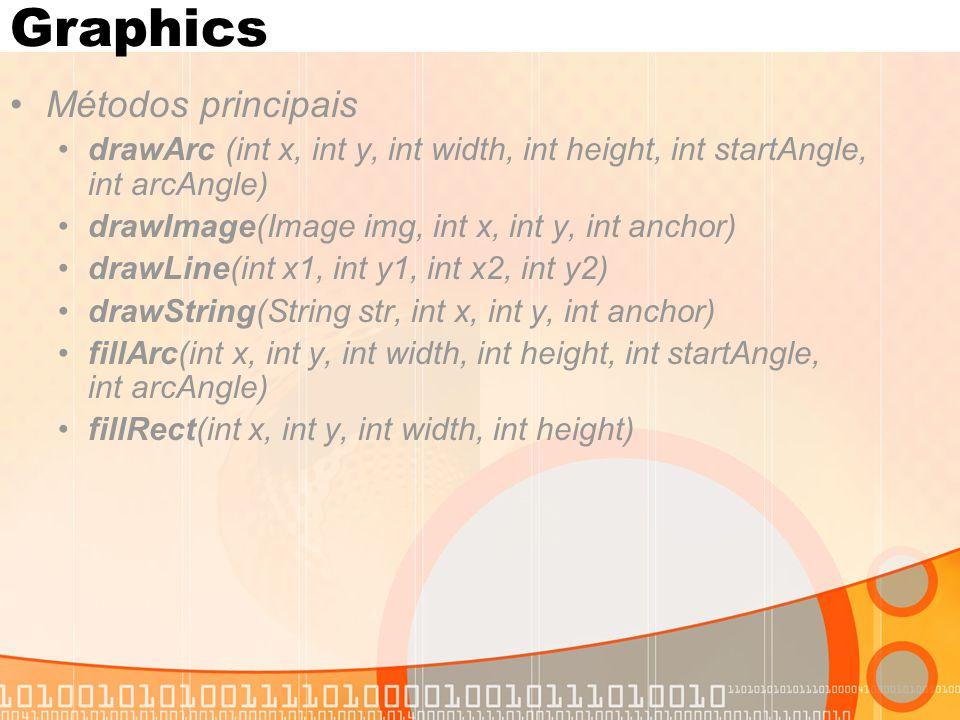 Graphics Métodos principais - continuação setClip(int x, int y, int width, int height) setColor(int red, int green, int blue setFont(Font font) translate(int x, int y)