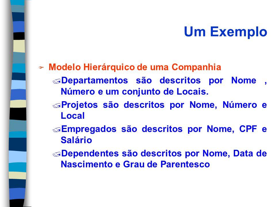 Um Exemplo F Modelo Hierárquico de uma Companhia / Departamentos são descritos por Nome, Número e um conjunto de Locais.