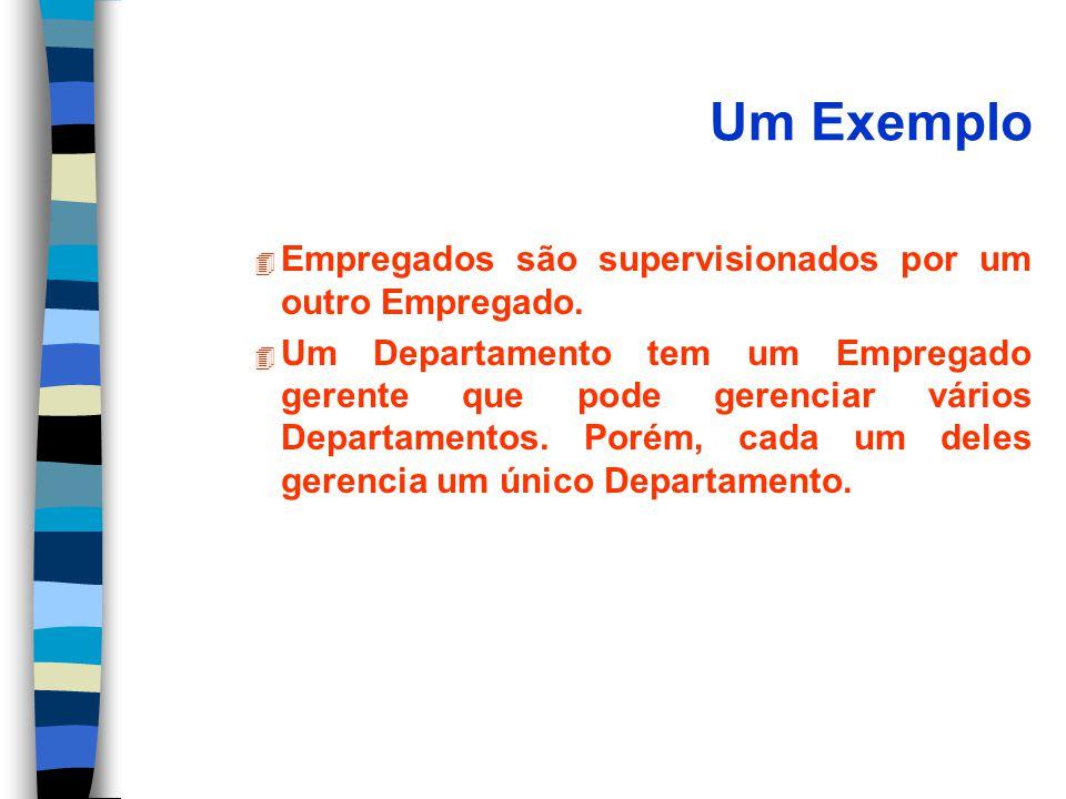Um Exemplo 4 Empregados são supervisionados por um outro Empregado.
