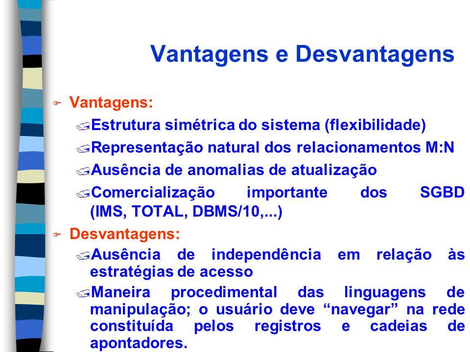 Vantagens e Desvantagens F Vantagens: / Estrutura simétrica do sistema (flexibilidade) / Representação natural dos relacionamentos M:N / Ausência de anomalias de atualização / Comercialização importante dos SGBD (IMS, TOTAL, DBMS/10,...) F Desvantagens: / Ausência de independência em relação às estratégias de acesso / Maneira procedimental das linguagens de manipulação; o usuário deve navegar na rede constituída pelos registros e cadeias de apontadores.