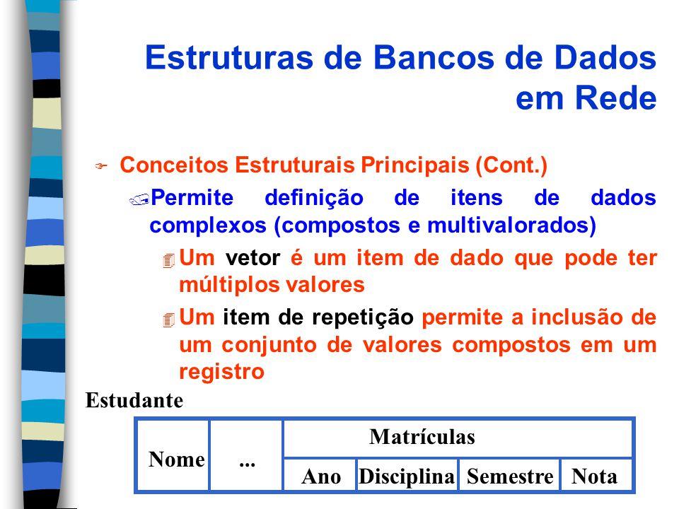 Estruturas de Bancos de Dados em Rede F Conceitos Estruturais Principais (Cont.) / Permite definição de itens de dados complexos (compostos e multivalorados) 4 Um vetor é um item de dado que pode ter múltiplos valores 4 Um item de repetição permite a inclusão de um conjunto de valores compostos em um registro Estudante Nome...