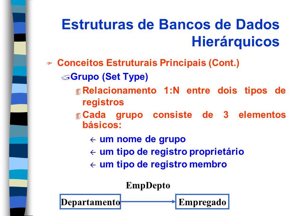 Estruturas de Bancos de Dados Hierárquicos F Conceitos Estruturais Principais (Cont.) / Grupo (Set Type) 4 Relacionamento 1:N entre dois tipos de registros 4 Cada grupo consiste de 3 elementos básicos: ß um nome de grupo ß um tipo de registro proprietário ß um tipo de registro membro DepartamentoEmpregado EmpDepto
