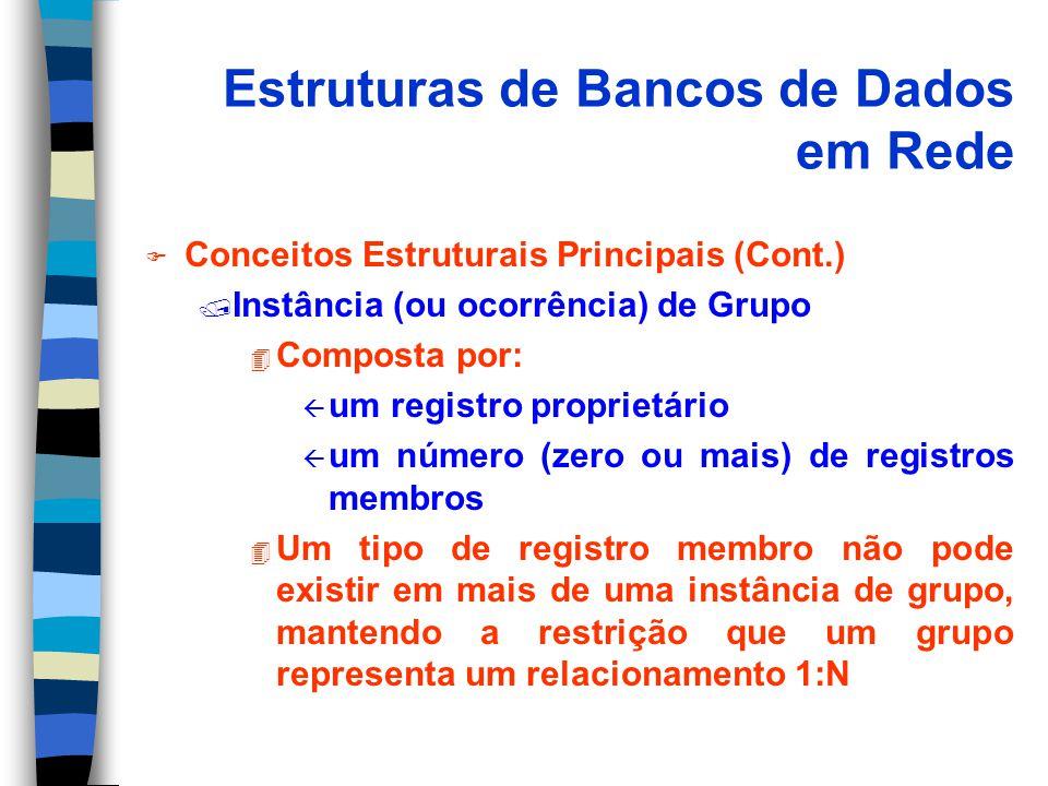 Estruturas de Bancos de Dados em Rede F Conceitos Estruturais Principais (Cont.) / Instância (ou ocorrência) de Grupo 4 Composta por: ß um registro proprietário ß um número (zero ou mais) de registros membros 4 Um tipo de registro membro não pode existir em mais de uma instância de grupo, mantendo a restrição que um grupo representa um relacionamento 1:N