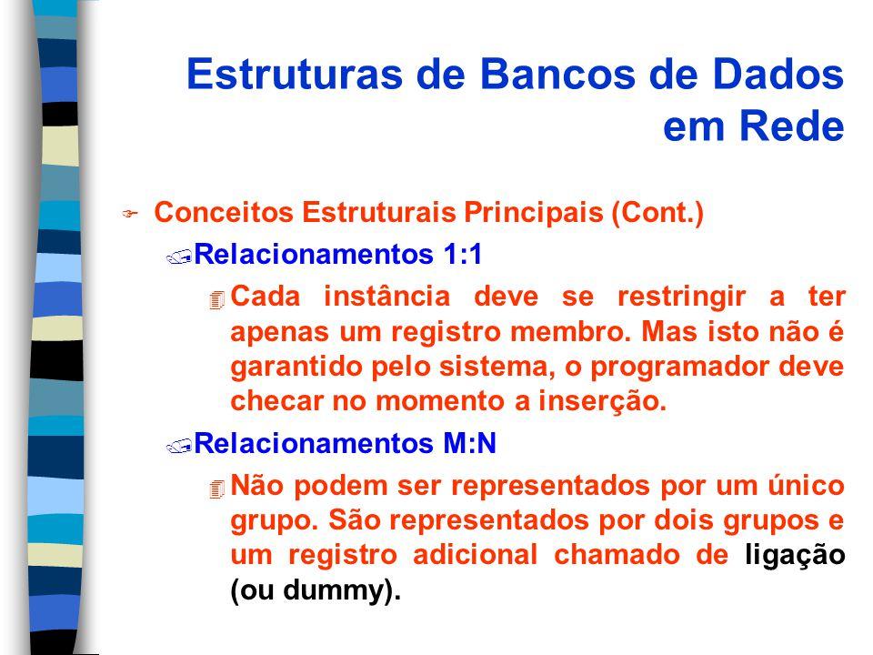 Estruturas de Bancos de Dados em Rede F Conceitos Estruturais Principais (Cont.) / Relacionamentos 1:1 4 Cada instância deve se restringir a ter apenas um registro membro.