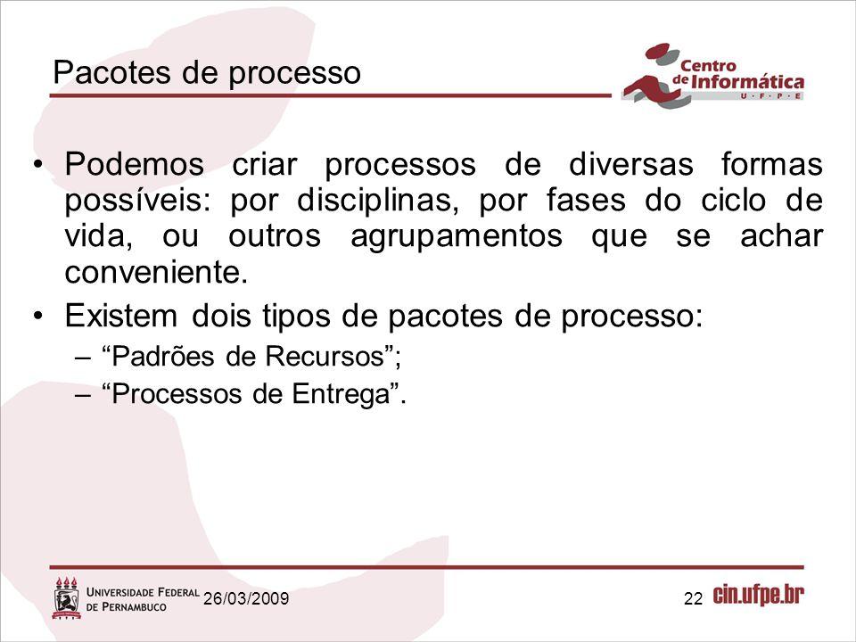 22 Pacotes de processo Podemos criar processos de diversas formas possíveis: por disciplinas, por fases do ciclo de vida, ou outros agrupamentos que s
