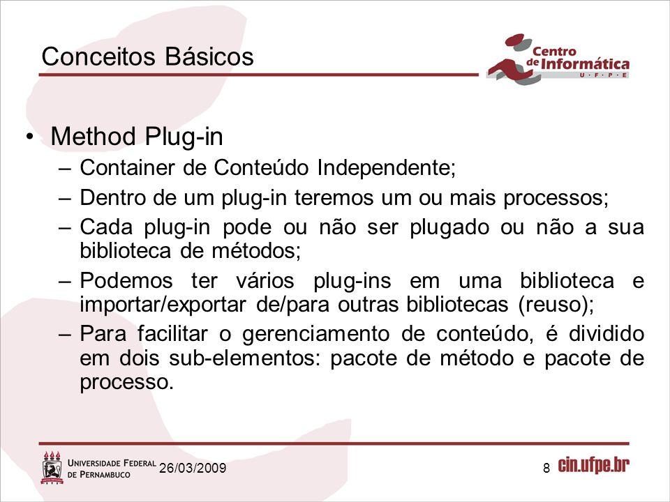 8 Conceitos Básicos Method Plug-in –Container de Conteúdo Independente; –Dentro de um plug-in teremos um ou mais processos; –Cada plug-in pode ou não