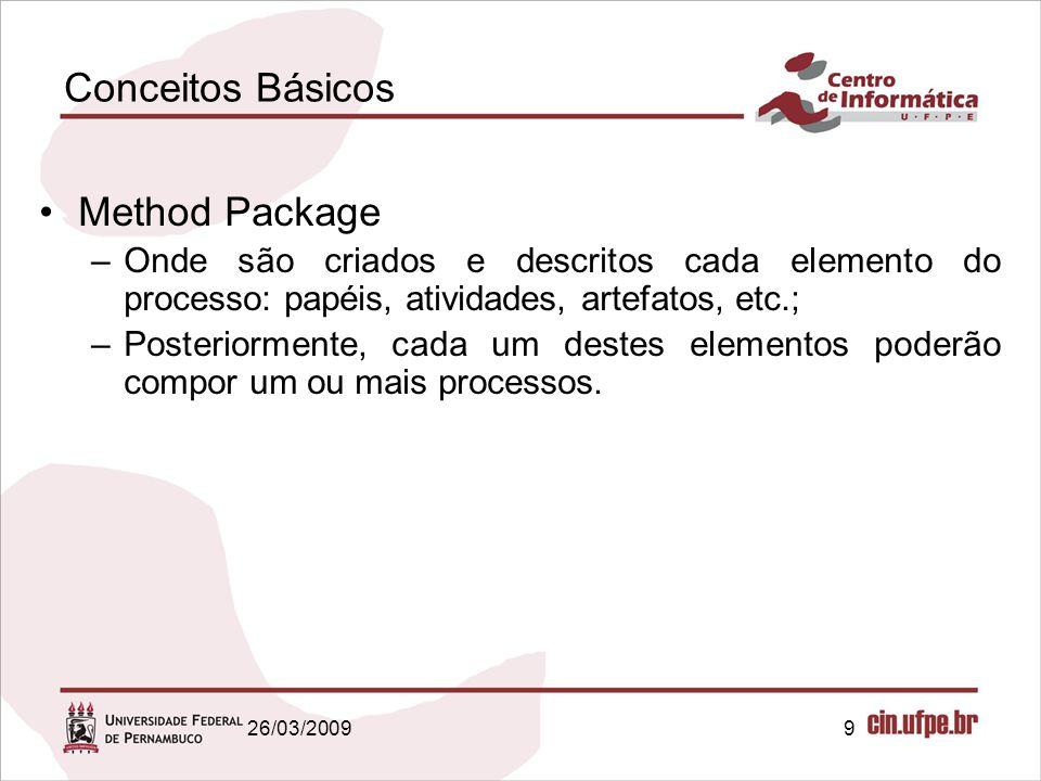 9 Conceitos Básicos Method Package –Onde são criados e descritos cada elemento do processo: papéis, atividades, artefatos, etc.; –Posteriormente, cada