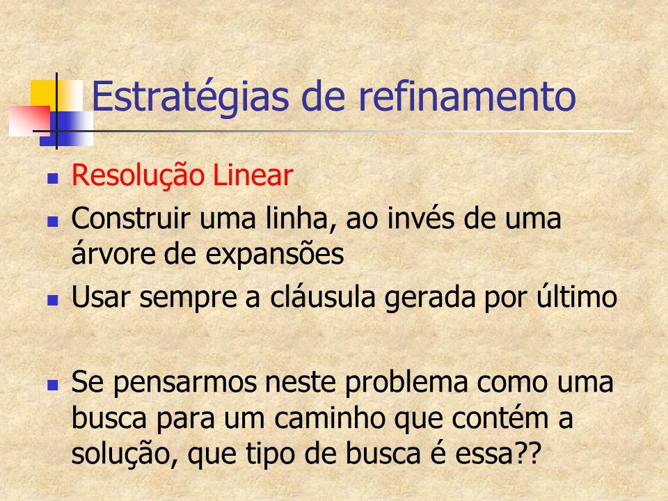 Estratégias de refinamento Resolução Linear Construir uma linha, ao invés de uma árvore de expansões Usar sempre a cláusula gerada por último Se pensa
