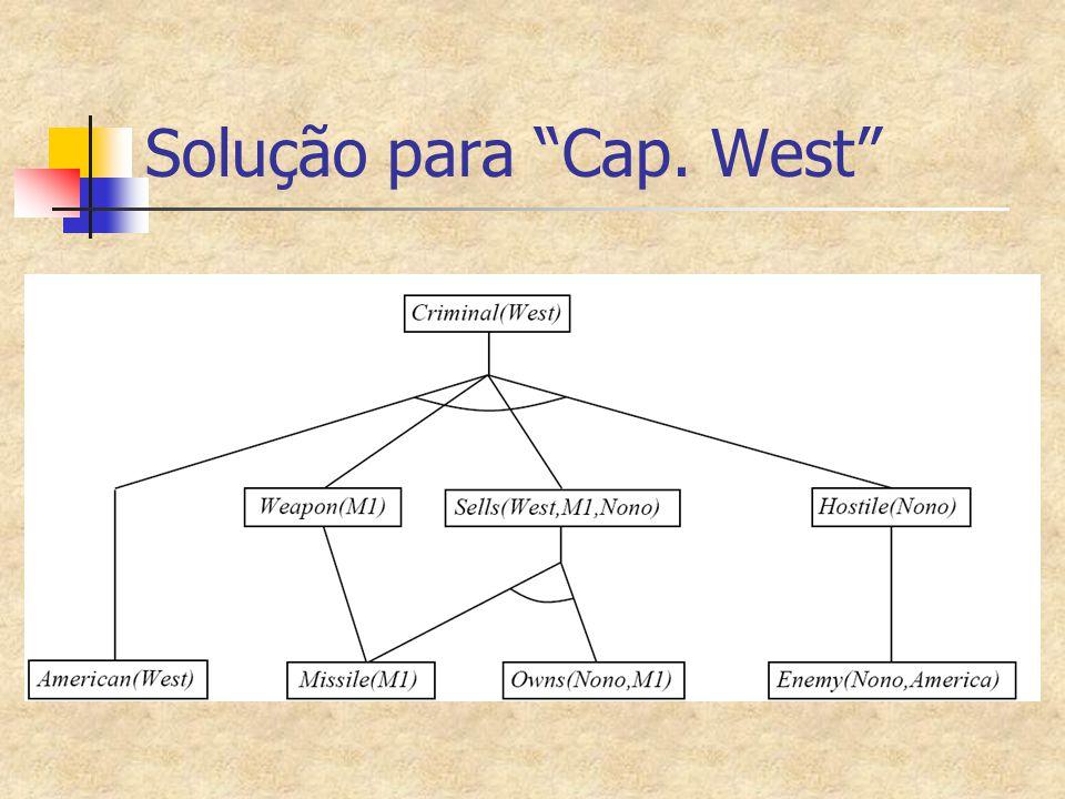 """Solução para """"Cap. West"""""""