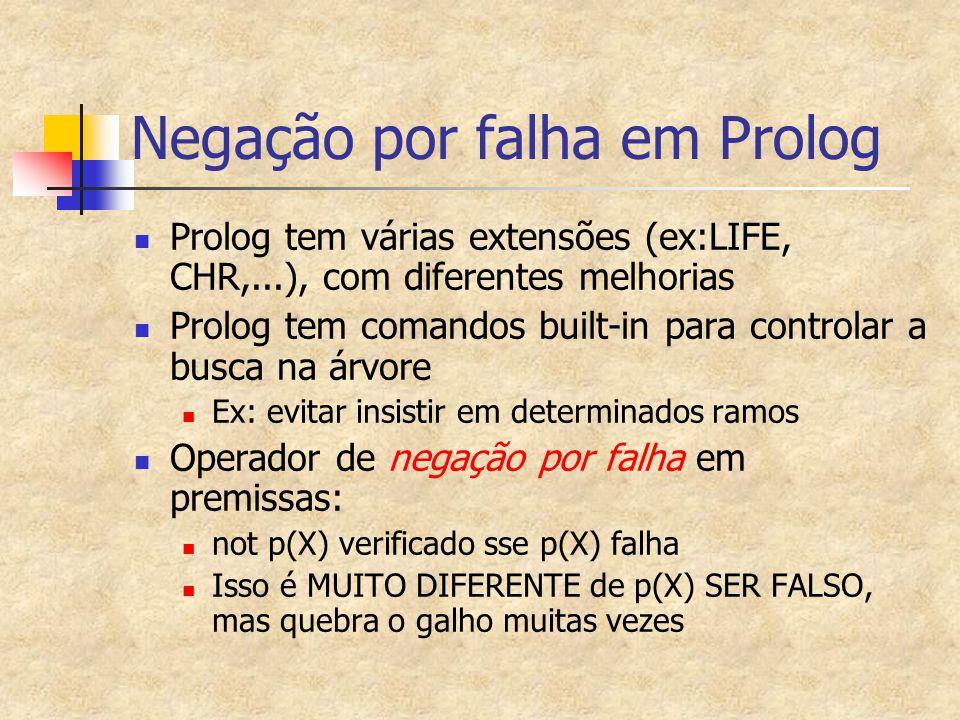 Negação por falha em Prolog Prolog tem várias extensões (ex:LIFE, CHR,...), com diferentes melhorias Prolog tem comandos built-in para controlar a bus