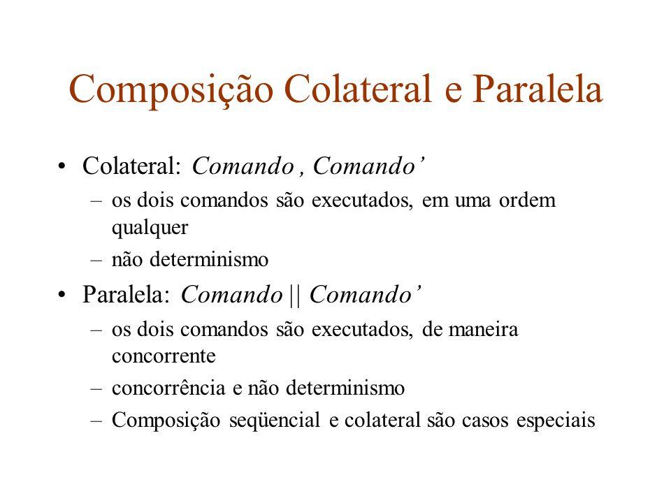 Comandos Condicionais Não-determinísticos: –if Expressão1 then Comando1 | Expressão2 then Comando2...