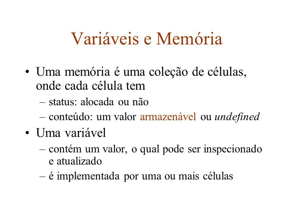 Variáveis e Memória Memória abstrata: –{x  5, y  9, z  'a'} (Id  Valor) Memória concreta: –Associações: {x  13, y  72, z  00} (Id  Ref) –Memória: {00  'a',..., 13  5,..., (Ref  Valor) 72  9,..., 99  undefined}
