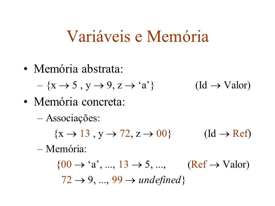 Variáveis e Memória A avaliação de variáveis é feita de forma diferente de acordo com a sua posição no comando de atribuição: –L-value o endereço da célula de memória que implementa a variável (referência) –R-value o valor armazenado na célula de memória que implementa a variável (conteúdo)