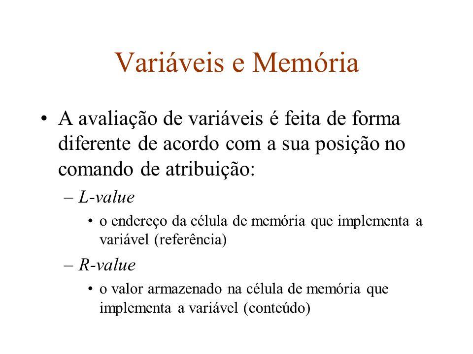 Variáveis Compostas Agrupamentos de variáveis componentes: –record de Pascal, struct de C –arrays Atualização –seletiva –total