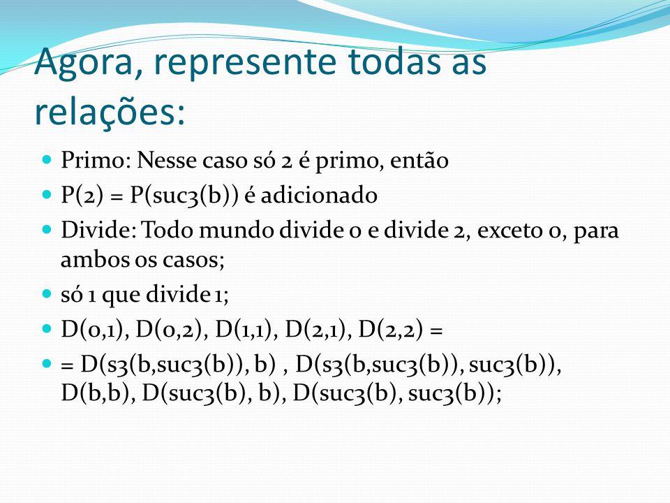 Agora, represente todas as relações: Primo: Nesse caso só 2 é primo, então P(2) = P(suc3(b)) é adicionado Divide: Todo mundo divide 0 e divide 2, exce