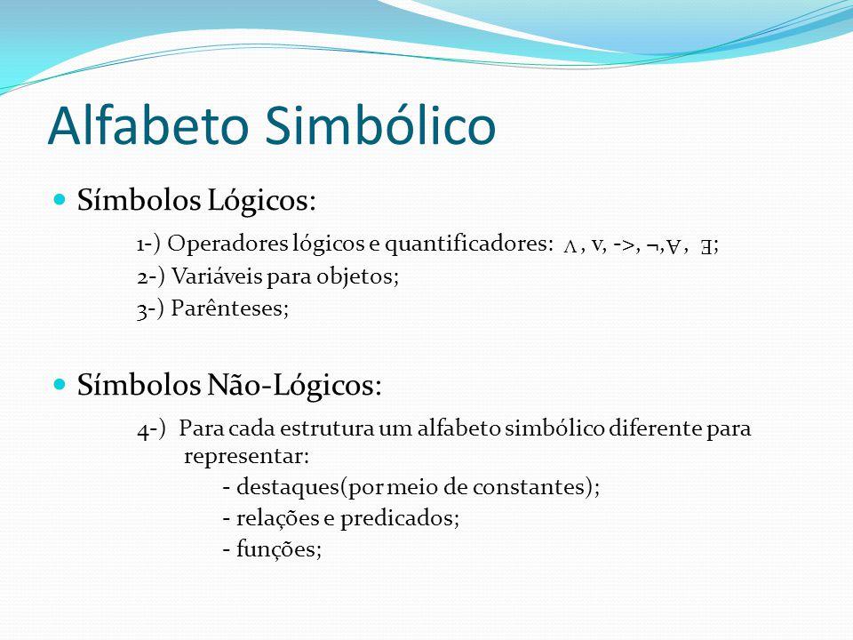 Alfabeto Simbólico Símbolos Lógicos: 1-) Operadores lógicos e quantificadores:, v, ->, ¬,, ; 2-) Variáveis para objetos; 3-) Parênteses; Símbolos Não-
