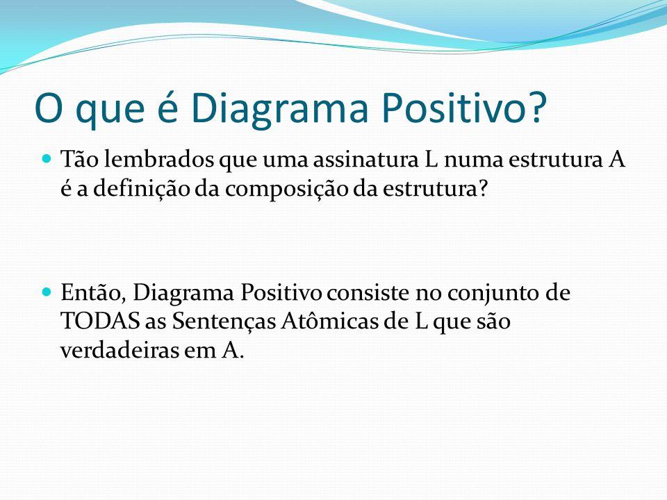 O que é Diagrama Positivo? Tão lembrados que uma assinatura L numa estrutura A é a definição da composição da estrutura? Então, Diagrama Positivo cons