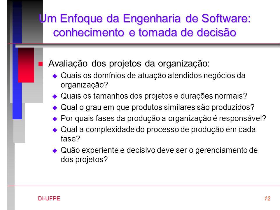 DI-UFPE12 Um Enfoque da Engenharia de Software: conhecimento e tomada de decisão n Avaliação dos projetos da organização:  Quais os domínios de atuaç
