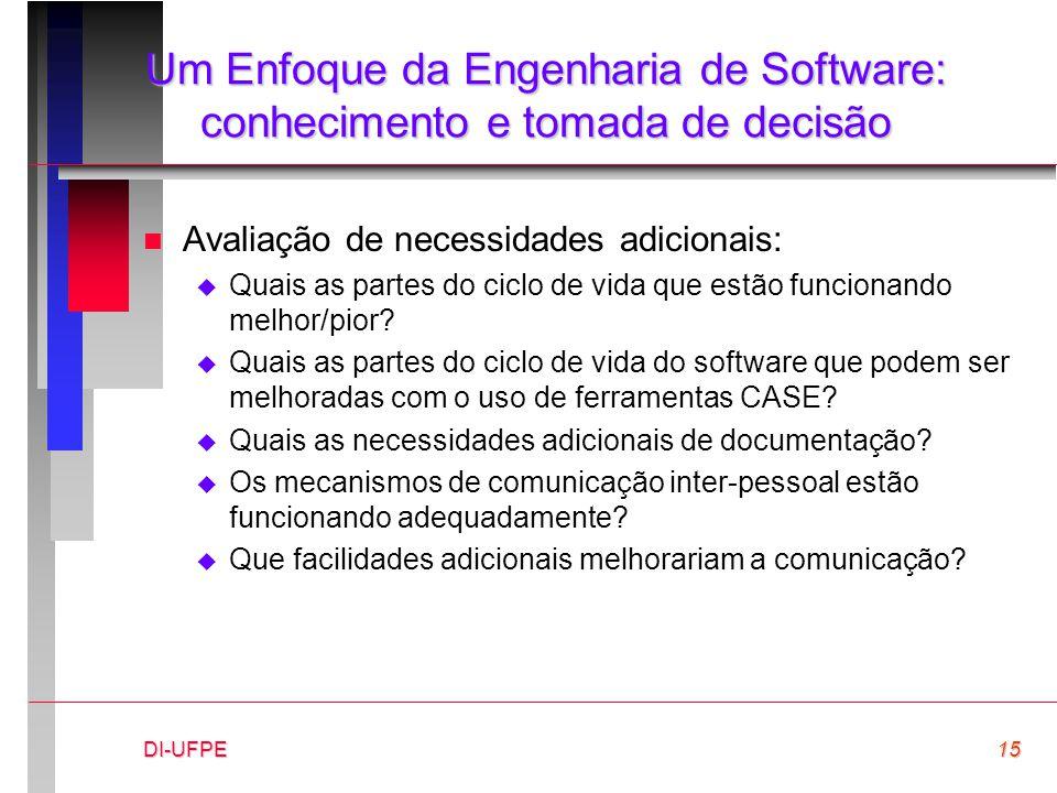 DI-UFPE15 Um Enfoque da Engenharia de Software: conhecimento e tomada de decisão n Avaliação de necessidades adicionais:  Quais as partes do ciclo de