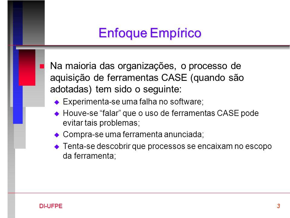 DI-UFPE3DI-UFPEDI-UFPE Enfoque Empírico n Na maioria das organizações, o processo de aquisição de ferramentas CASE (quando são adotadas) tem sido o se
