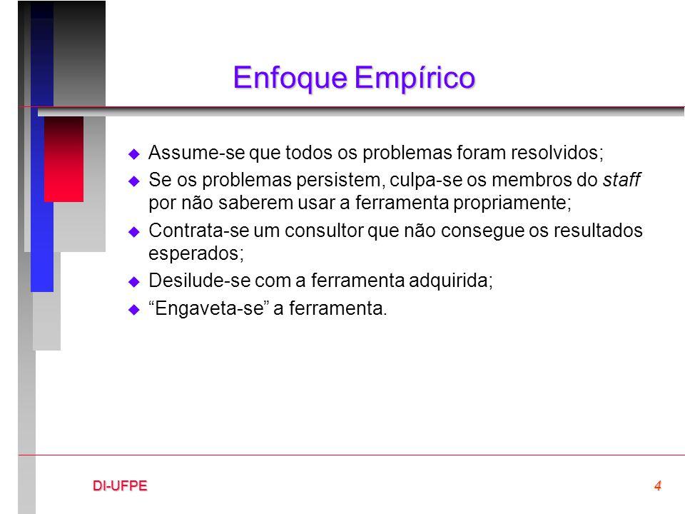 DI-UFPE4DI-UFPEDI-UFPE Enfoque Empírico  Assume-se que todos os problemas foram resolvidos;  Se os problemas persistem, culpa-se os membros do staff