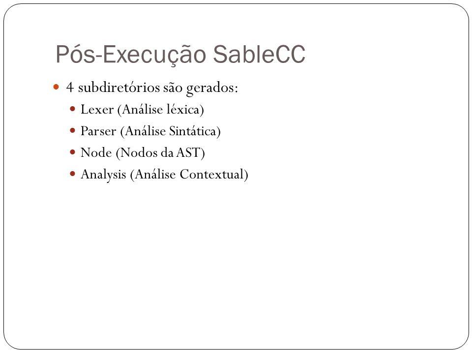 Pós-Execução SableCC 4 subdiretórios são gerados: Lexer (Análise léxica) Parser (Análise Sintática) Node (Nodos da AST) Analysis (Análise Contextual)