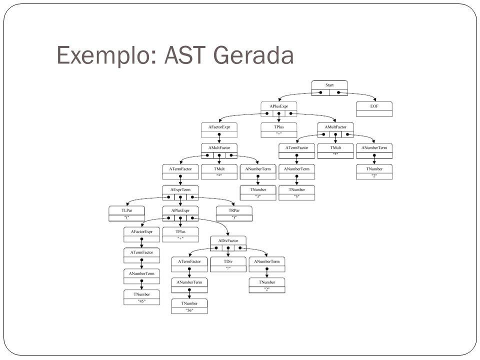 Exemplo: AST Gerada