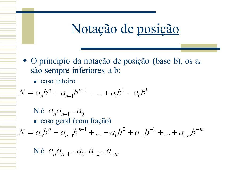 Notação de posição  O principio da notação de posição (base b), os a n são sempre inferiores a b: caso inteiro N é caso geral (com fração) N é