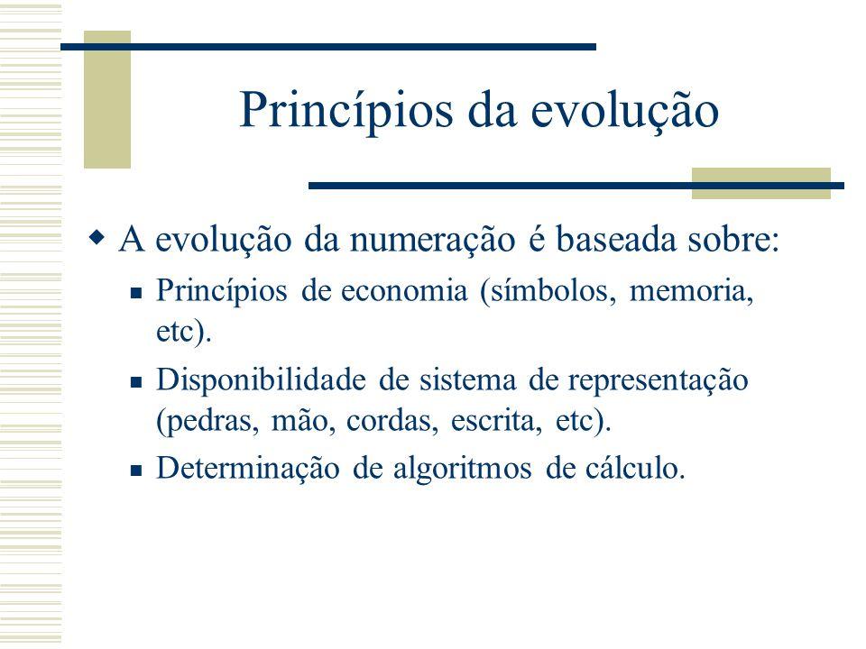 Princípios da evolução  A evolução da numeração é baseada sobre: Princípios de economia (símbolos, memoria, etc). Disponibilidade de sistema de repre