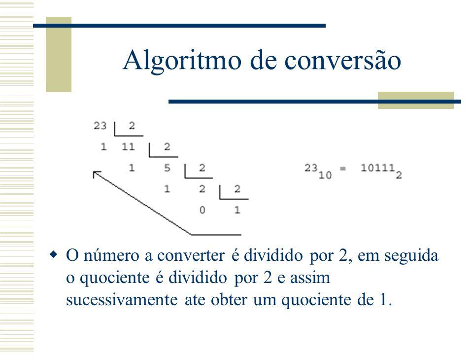 Algoritmo de conversão  O número a converter é dividido por 2, em seguida o quociente é dividido por 2 e assim sucessivamente ate obter um quociente