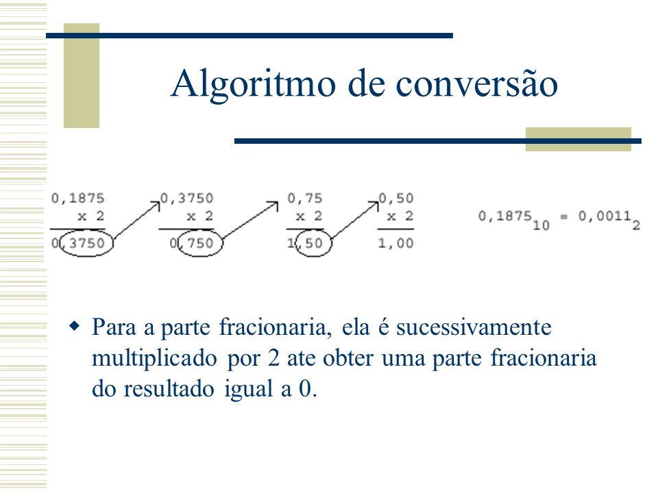 Algoritmo de conversão  Para a parte fracionaria, ela é sucessivamente multiplicado por 2 ate obter uma parte fracionaria do resultado igual a 0.