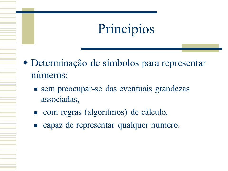 Princípios  Determinação de símbolos para representar números: sem preocupar-se das eventuais grandezas associadas, com regras (algoritmos) de cálcul