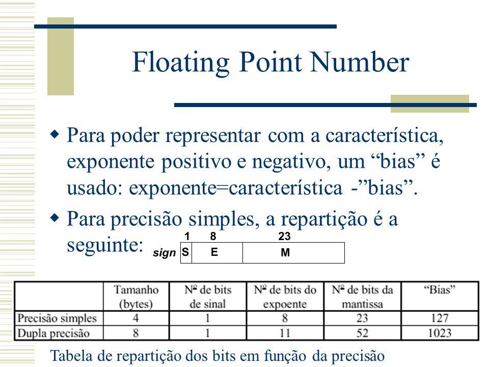 """Floating Point Number  Para poder representar com a característica, exponente positivo e negativo, um """"bias"""" é usado: exponente=característica -""""bias"""
