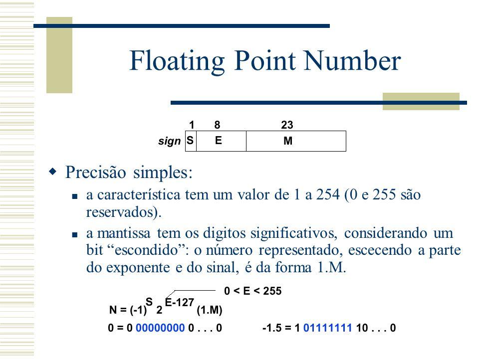 Floating Point Number  Precisão simples: a característica tem um valor de 1 a 254 (0 e 255 são reservados). a mantissa tem os digitos significativos,