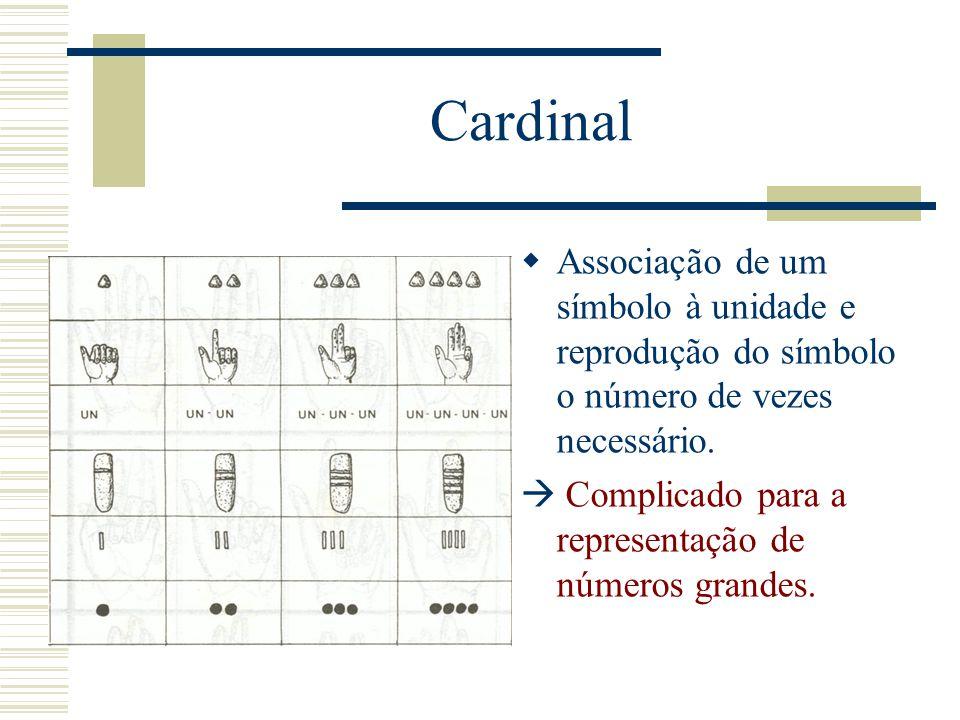 Cardinal  Associação de um símbolo à unidade e reprodução do símbolo o número de vezes necessário.  Complicado para a representação de números grand