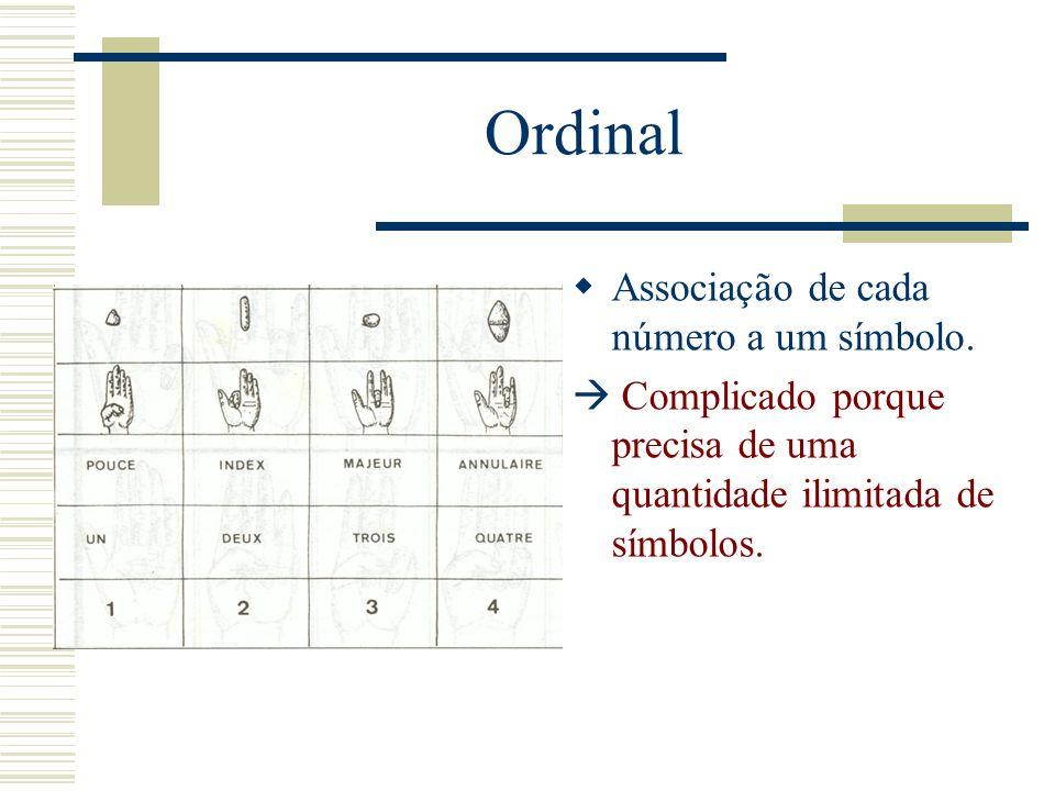 Ordinal  Associação de cada número a um símbolo.  Complicado porque precisa de uma quantidade ilimitada de símbolos.