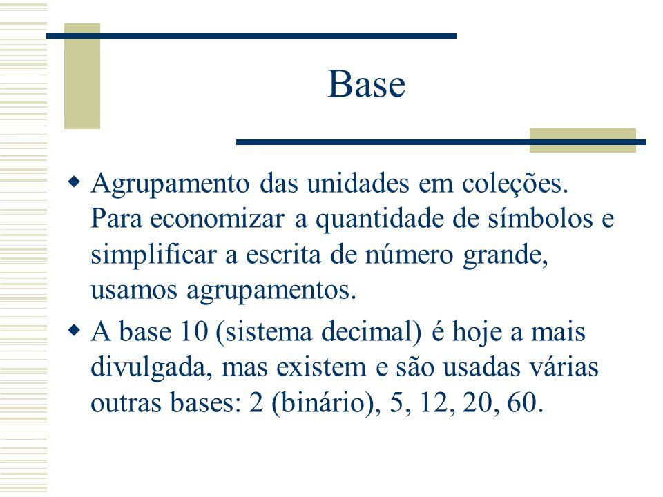 Base  Agrupamento das unidades em coleções. Para economizar a quantidade de símbolos e simplificar a escrita de número grande, usamos agrupamentos. 