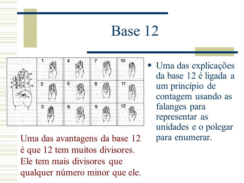 Base 12  Uma das explicações da base 12 é ligada a um princípio de contagem usando as falanges para representar as unidades e o polegar para enumerar